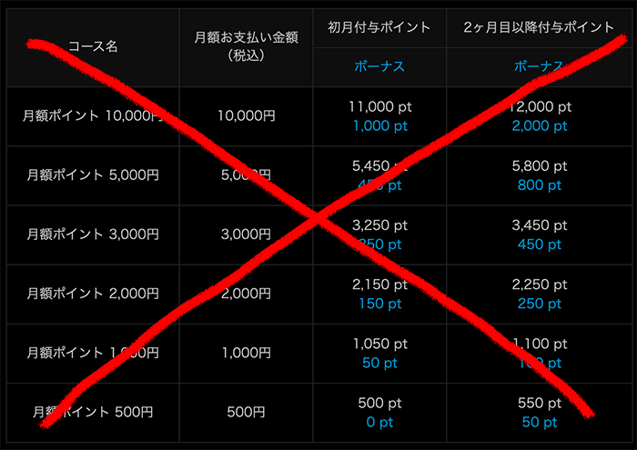 BookLiveの月額コース
